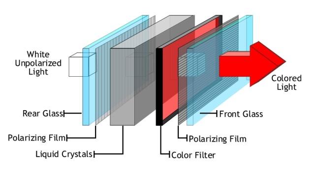 how lcd works diagram lcd [midibox]